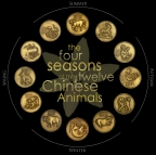 4 Seasons of the 12 Chinese Animals